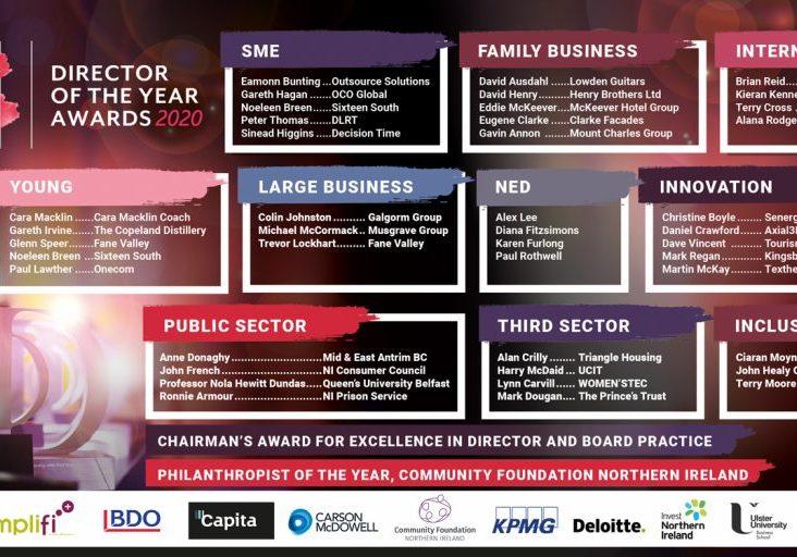 IoD Director of the Year Awards shortlist